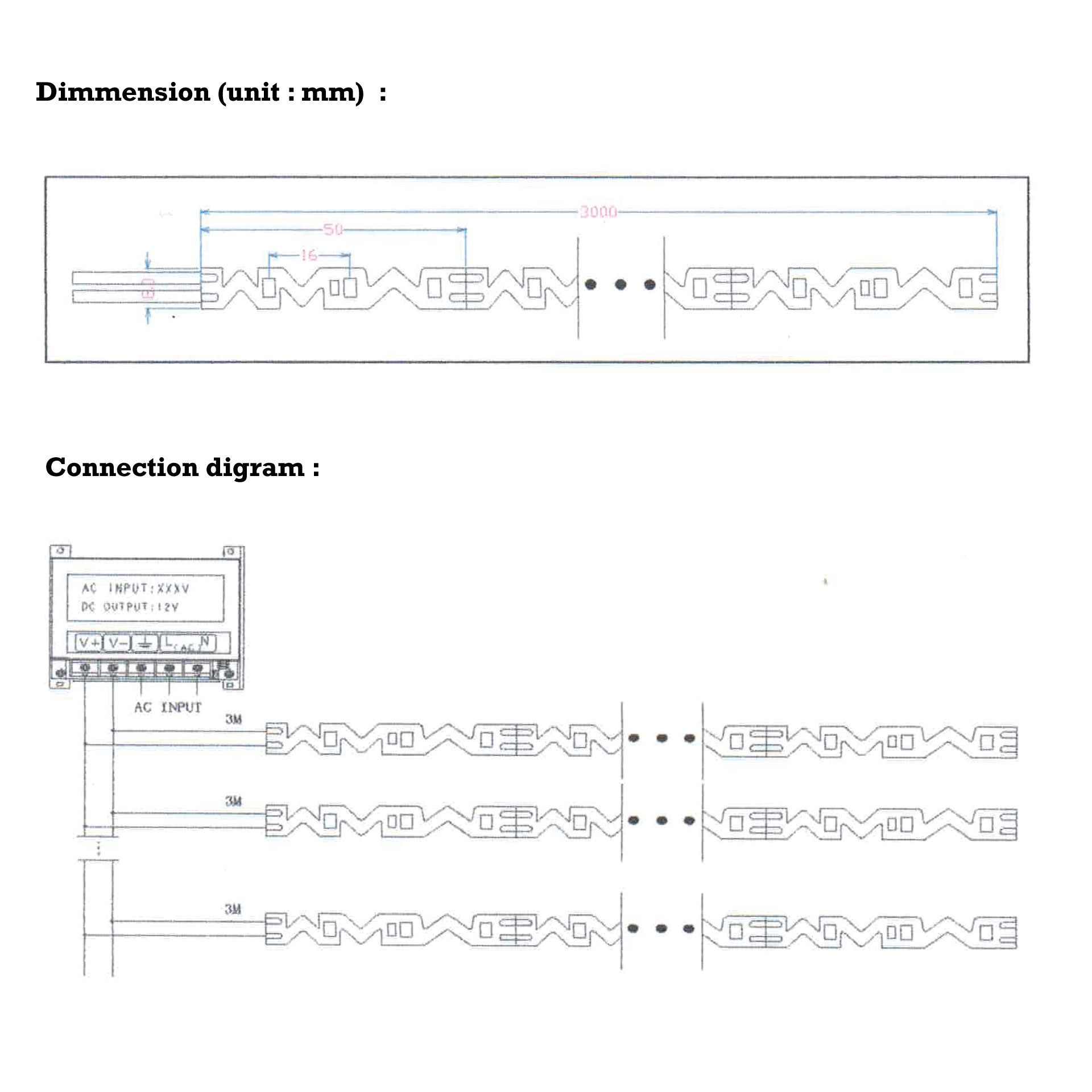 S-Strips-dimmension